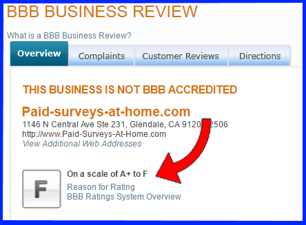 Paid Surveys at Home BBB