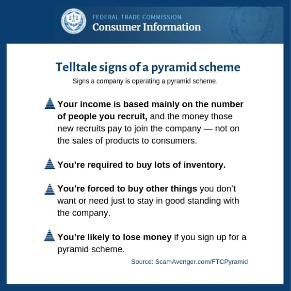 The FTC Pyramid Scheme Guidelines