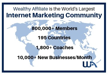 Wealthy Affiliate is Largest Community of internet marketers in the World.