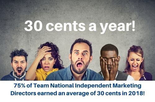 Team National IMDs average 30 cents a YEAR!