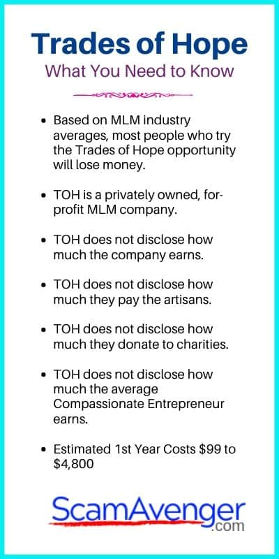Trades of Hope What You Need to Know