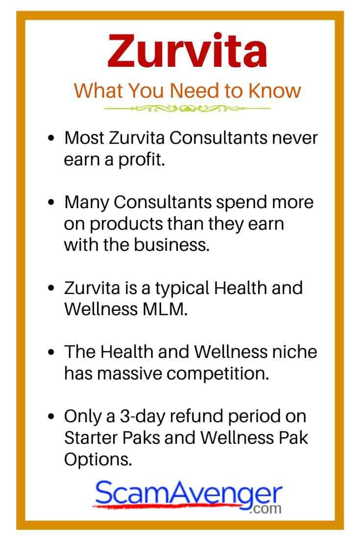 Zurvita What You Need to Know