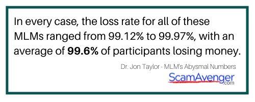MLMs Abysmal Numbers