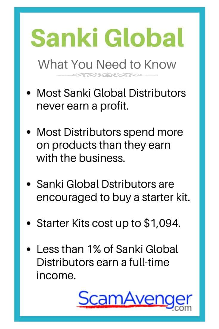 Sanki Global What You Need to Know II Condensed